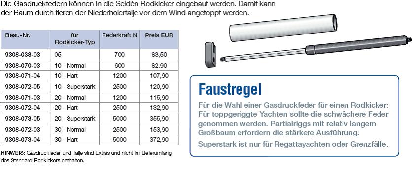 gasdruckfedern-fr-rodkicker